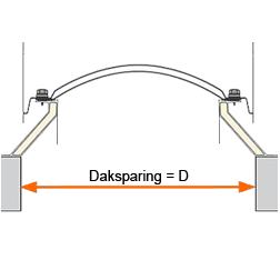 Daksparing-lichtkoepel-goedlicht