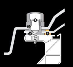 Goedlicht-lichtkoepels-anti-diefstal-bevestiging